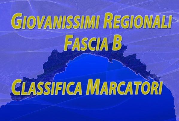 Giovanissimi Regionali Fascia B – la classifica dei cannonieri