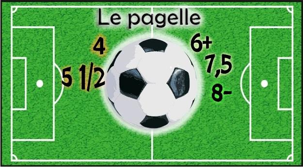 Calciomercato: sessione estiva, le pagelle delle big ponentine