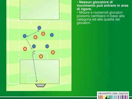 """Allenare """"giocando"""", ecco alcuni esempi di partite a tema di Progetto DNA Calcio"""