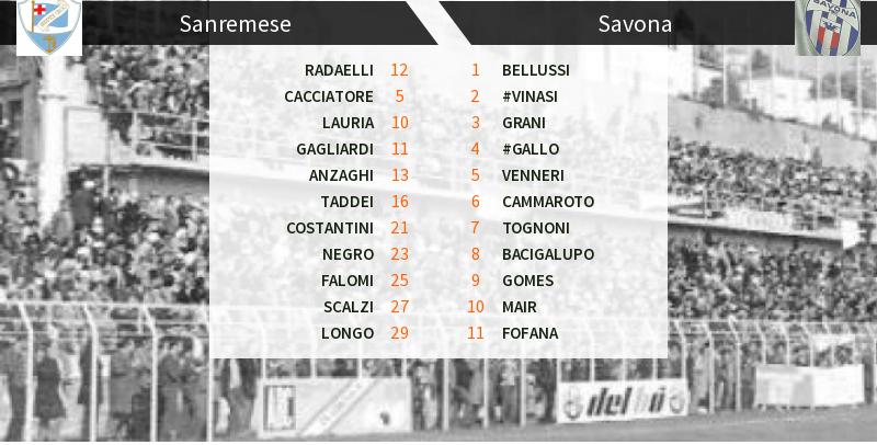 LIVE – Sanremese-Savona 0-1: gol di Mair al 25′