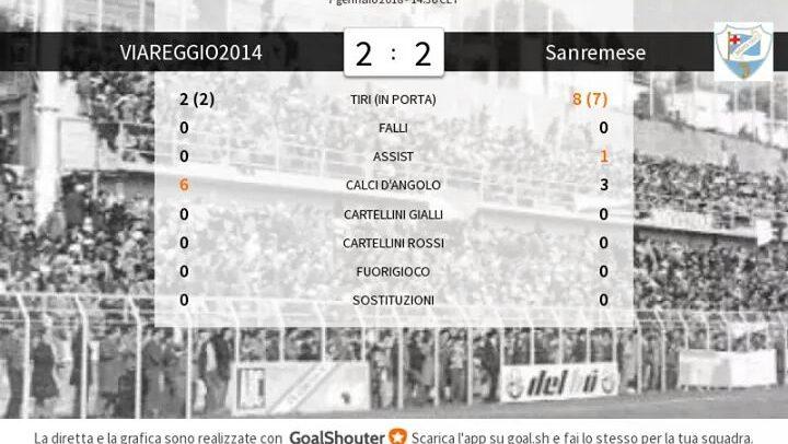 Fine primo tempo Viareggio-Sanremese 2-2